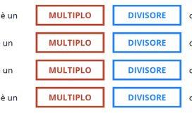 Matematica - MULTIPLO E DIVISORE